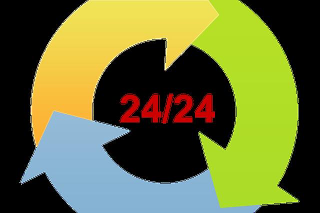 elettricista 24 ore su 24 genova
